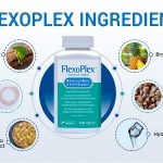 Flexoplex Review: Is This the Best Joint Pain Supplements?
